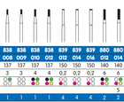 Боры цилиндрические с закругленным кончиком Dia-Tessin 838-882